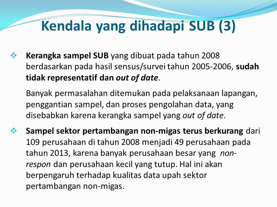 Kendala yang dihadapi SUB (3)  Kerangka sampel SUB yang dibuat pada tahun 2008 berdasarkan pada hasil sensus/survei tahun 2005-2006, sudah tidak repr
