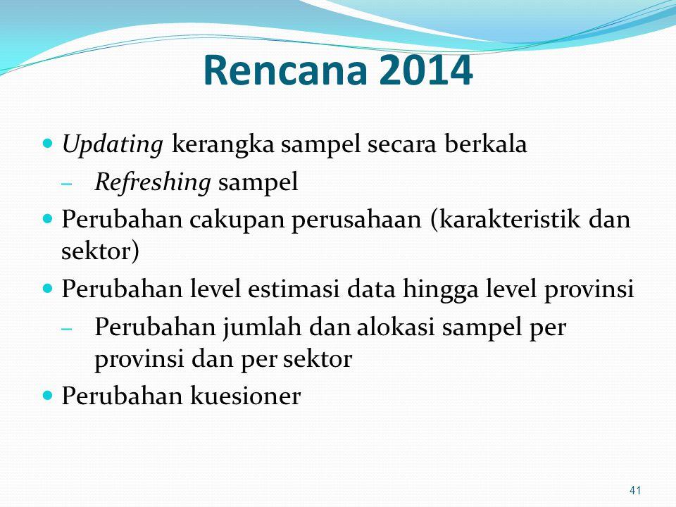 Rencana 2014 Updating kerangka sampel secara berkala – Refreshing sampel Perubahan cakupan perusahaan (karakteristik dan sektor) Perubahan level estim