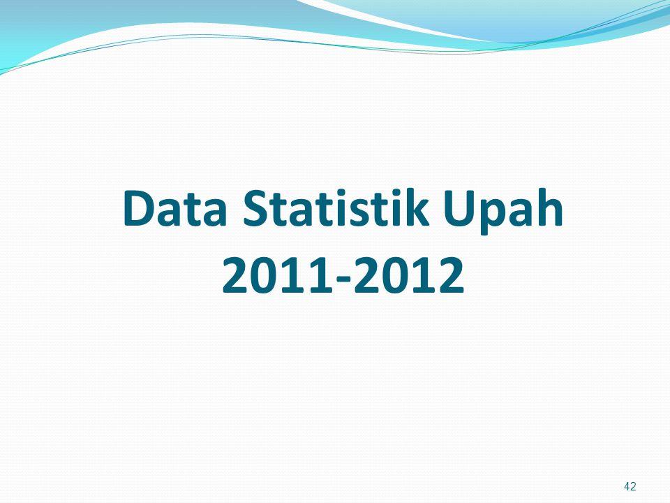 Data Statistik Upah 2011-2012 42