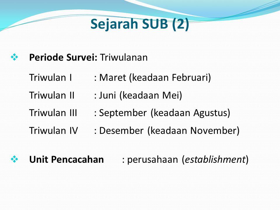 Sejarah SUB (2)  Periode Survei: Triwulanan Triwulan I : Maret (keadaan Februari) Triwulan II : Juni (keadaan Mei) Triwulan III : September (keadaan