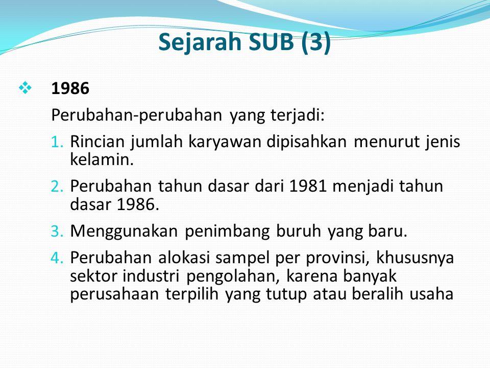 Sejarah SUB (3)  1986 Perubahan-perubahan yang terjadi: 1. Rincian jumlah karyawan dipisahkan menurut jenis kelamin. 2. Perubahan tahun dasar dari 19