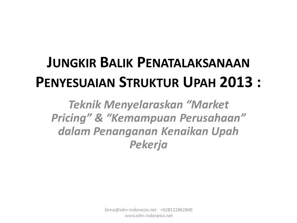 New Mindset HR/Rewards Manager: Total Rewards Strategy *) *) Worldtwork Model bima@sdm-indonesia.net +628122862849 www.sdm-indonesia.net