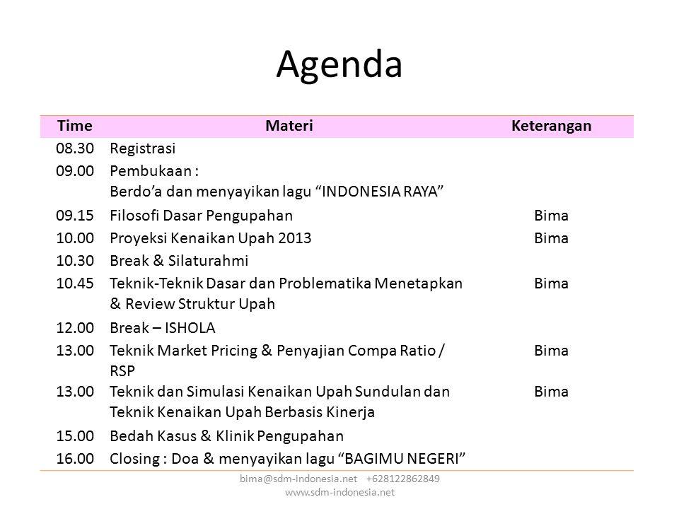 Membuat grading Highest Pay Point Value Scale Job Cluster 123111097856412 Lowest Pay bima@sdm-indonesia.net +628122862849 www.sdm-indonesia.net