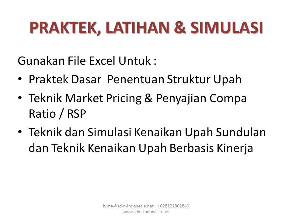 PRAKTEK, LATIHAN & SIMULASI Gunakan File Excel Untuk : Praktek Dasar Penentuan Struktur Upah Teknik Market Pricing & Penyajian Compa Ratio / RSP Tekni