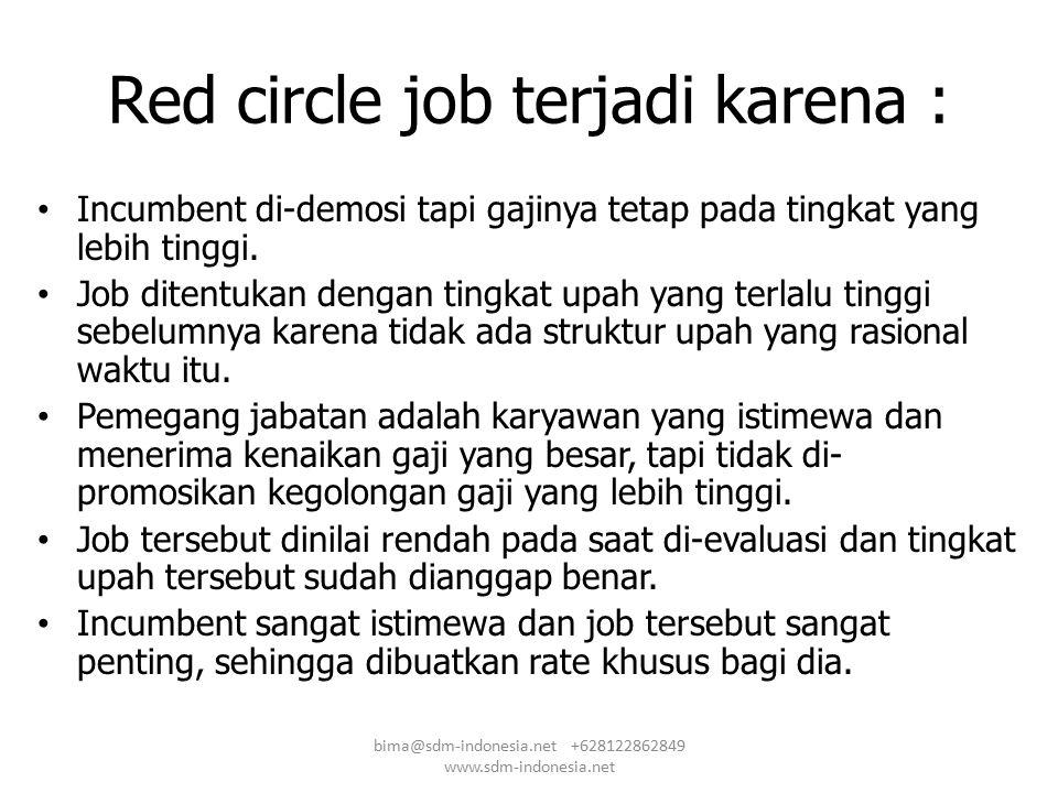 Red circle job terjadi karena : Incumbent di-demosi tapi gajinya tetap pada tingkat yang lebih tinggi. Job ditentukan dengan tingkat upah yang terlalu