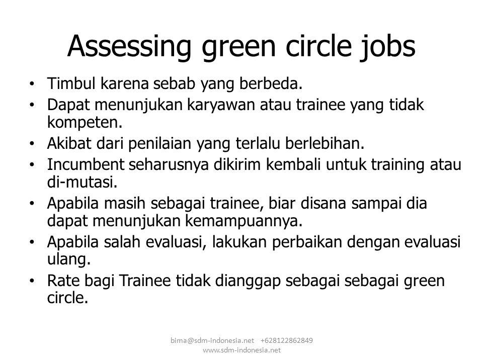 Assessing green circle jobs Timbul karena sebab yang berbeda. Dapat menunjukan karyawan atau trainee yang tidak kompeten. Akibat dari penilaian yang t