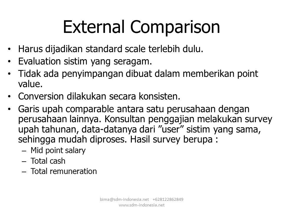 External Comparison Harus dijadikan standard scale terlebih dulu. Evaluation sistim yang seragam. Tidak ada penyimpangan dibuat dalam memberikan point