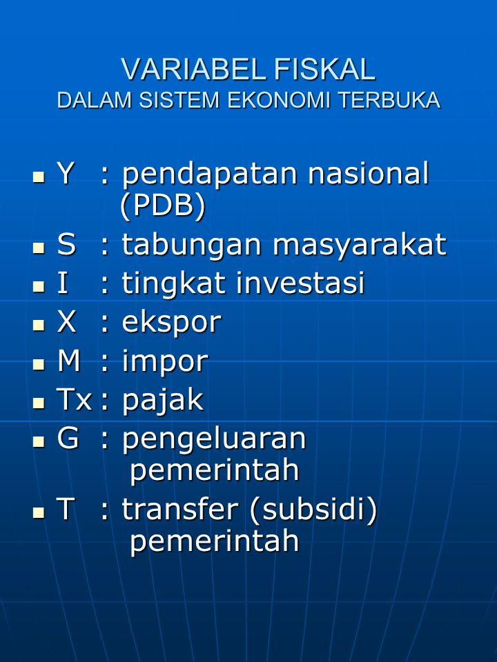 VARIABEL FISKAL DALAM SISTEM EKONOMI TERBUKA Y: pendapatan nasional (PDB) Y: pendapatan nasional (PDB) S: tabungan masyarakat S: tabungan masyarakat I