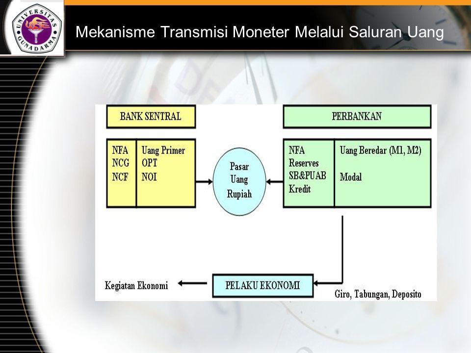 Mekanisme Transmisi Moneter Melalui Saluran Uang