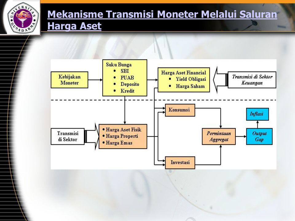 Mekanisme Transmisi Moneter Melalui Saluran Harga Aset