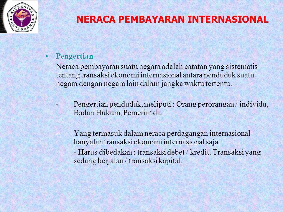 NERACA PEMBAYARAN INTERNASIONAL Pengertian Neraca pembayaran suatu negara adalah catatan yang sistematis tentang transaksi ekonomi internasional antara penduduk suatu negara dengan negara lain dalam jangka waktu tertentu.