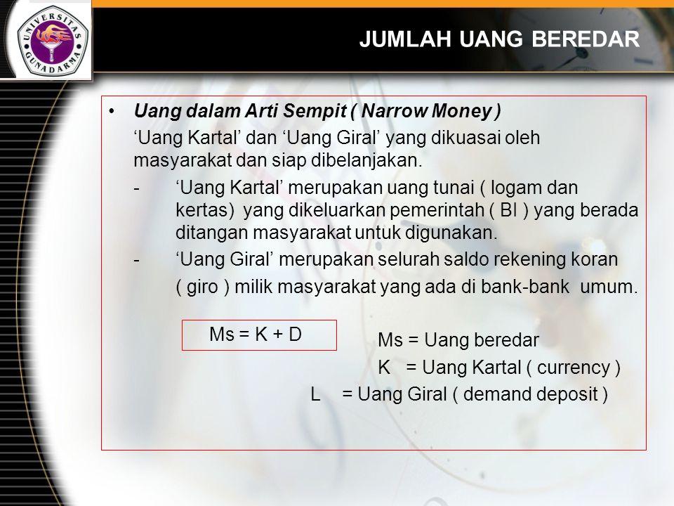 JUMLAH UANG BEREDAR Uang dalam Arti Sempit ( Narrow Money ) 'Uang Kartal' dan 'Uang Giral' yang dikuasai oleh masyarakat dan siap dibelanjakan.
