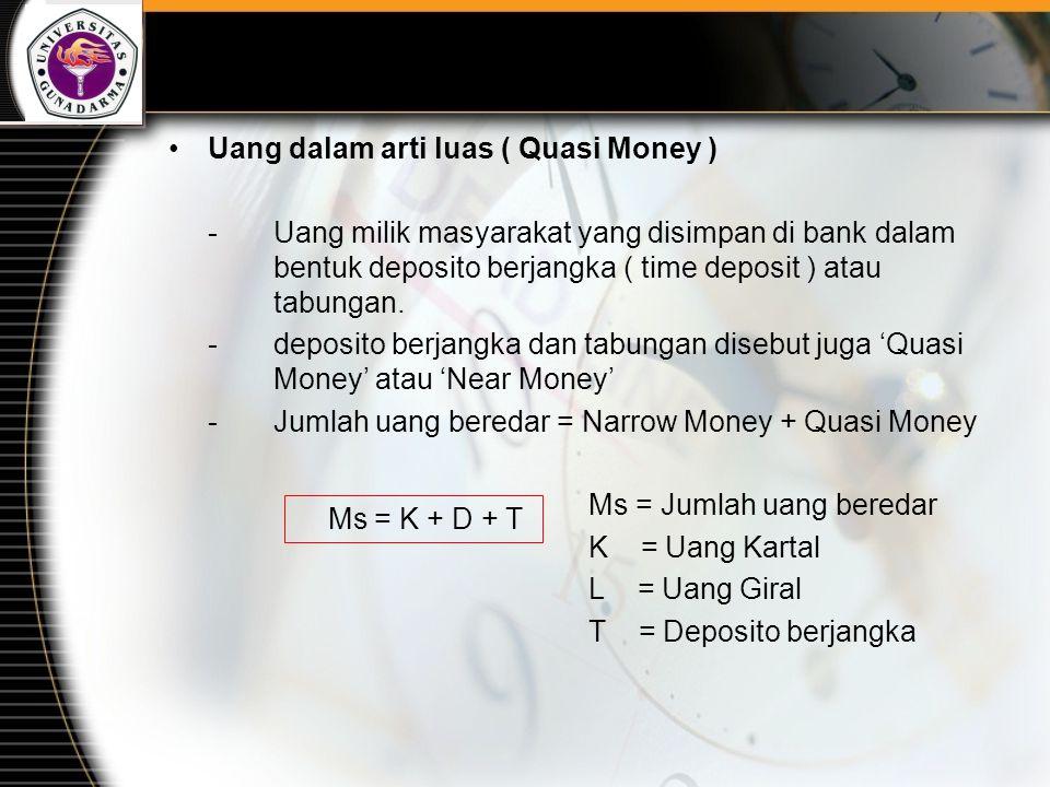Uang dalam arti luas ( Quasi Money ) -Uang milik masyarakat yang disimpan di bank dalam bentuk deposito berjangka ( time deposit ) atau tabungan.