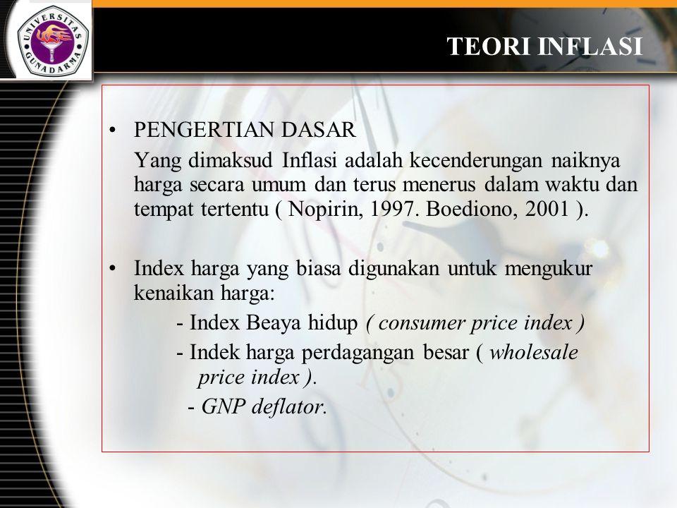 TEORI INFLASI PENGERTIAN DASAR Yang dimaksud Inflasi adalah kecenderungan naiknya harga secara umum dan terus menerus dalam waktu dan tempat tertentu ( Nopirin, 1997.