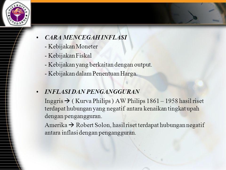 MEKANISME TRANSMISI KEBIJAKAN MONETER DI INDONESIA Sumber : Priadi Asmanto, 2006 1.Mekanisme Transmisi Jalur Uang.