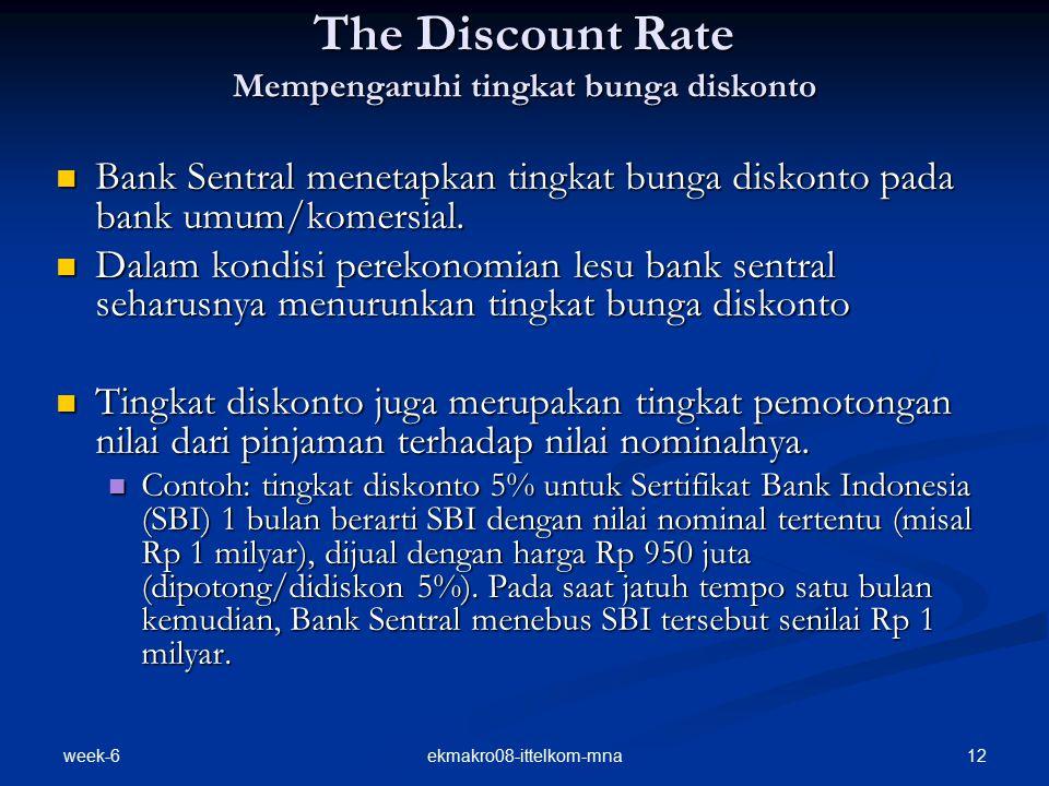 week-6 12ekmakro08-ittelkom-mna The Discount Rate Mempengaruhi tingkat bunga diskonto Bank Sentral menetapkan tingkat bunga diskonto pada bank umum/komersial.