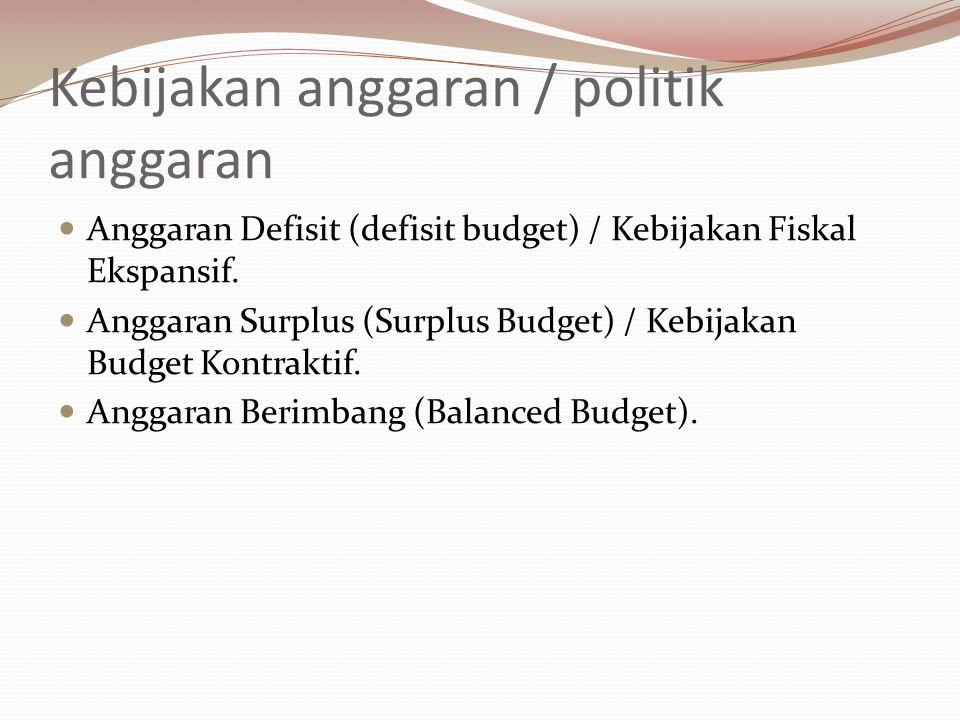 Kebijakan anggaran / politik anggaran Anggaran Defisit (defisit budget) / Kebijakan Fiskal Ekspansif. Anggaran Surplus (Surplus Budget) / Kebijakan Bu