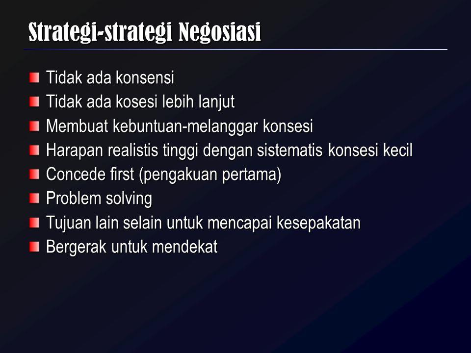 Strategi-strategi Negosiasi Tidak ada konsensi Tidak ada kosesi lebih lanjut Membuat kebuntuan-melanggar konsesi Harapan realistis tinggi dengan siste