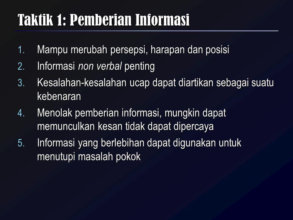 Taktik 1: Pemberian Informasi 1. Mampu merubah persepsi, harapan dan posisi 2. Informasi non verbal penting 3. Kesalahan-kesalahan ucap dapat diartika