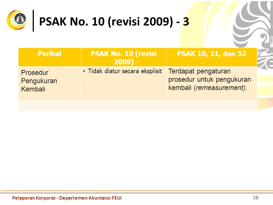 PSAK No. 10 (revisi 2009) - 3 PerihalPSAK No. 10 (revisi 2009) PSAK 10, 11, dan 52 Prosedur Pengukuran Kembali Tidak diatur secara eksplisit Terdapat