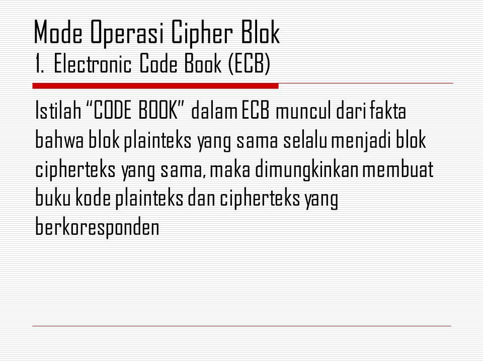 Istilah CODE BOOK dalam ECB muncul dari fakta bahwa blok plainteks yang sama selalu menjadi blok cipherteks yang sama, maka dimungkinkan membuat buku kode plainteks dan cipherteks yang berkoresponden 1.Electronic Code Book (ECB) Mode Operasi Cipher Blok