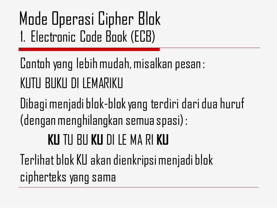 Contoh yang lebih mudah, misalkan pesan : KUTU BUKU DI LEMARIKU Dibagi menjadi blok-blok yang terdiri dari dua huruf (dengan menghilangkan semua spasi) : KU TU BU KU DI LE MA RI KU Terlihat blok KU akan dienkripsi menjadi blok cipherteks yang sama 1.Electronic Code Book (ECB) Mode Operasi Cipher Blok