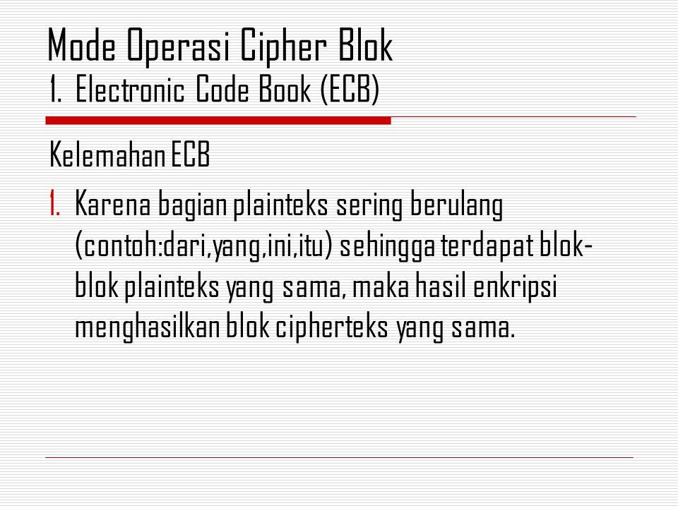 Kelemahan ECB 1.Karena bagian plainteks sering berulang (contoh:dari,yang,ini,itu) sehingga terdapat blok- blok plainteks yang sama, maka hasil enkripsi menghasilkan blok cipherteks yang sama.