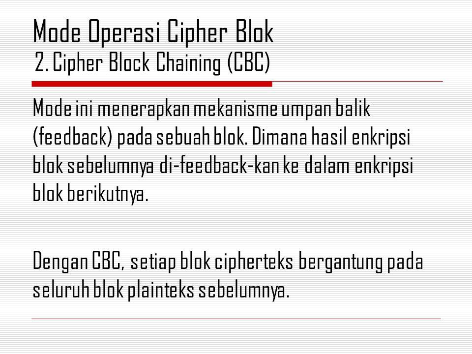 Mode ini menerapkan mekanisme umpan balik (feedback) pada sebuah blok.