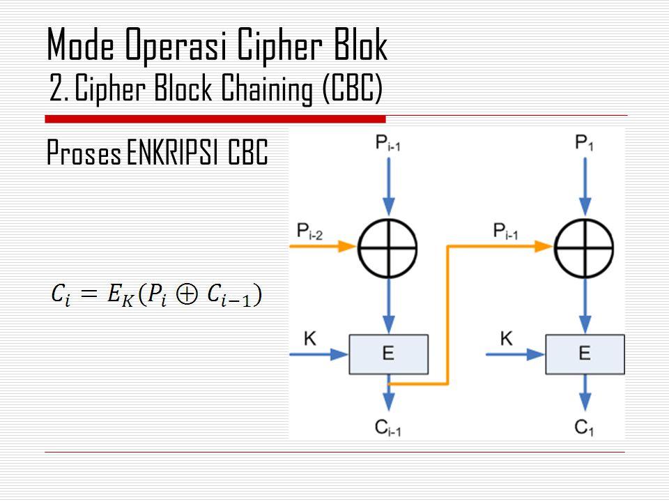 Proses ENKRIPSI CBC 2.Cipher Block Chaining (CBC) Mode Operasi Cipher Blok