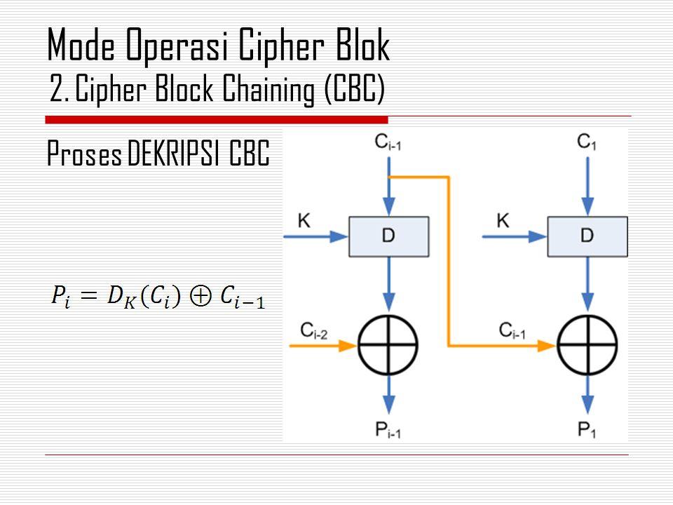 Proses DEKRIPSI CBC 2.Cipher Block Chaining (CBC) Mode Operasi Cipher Blok