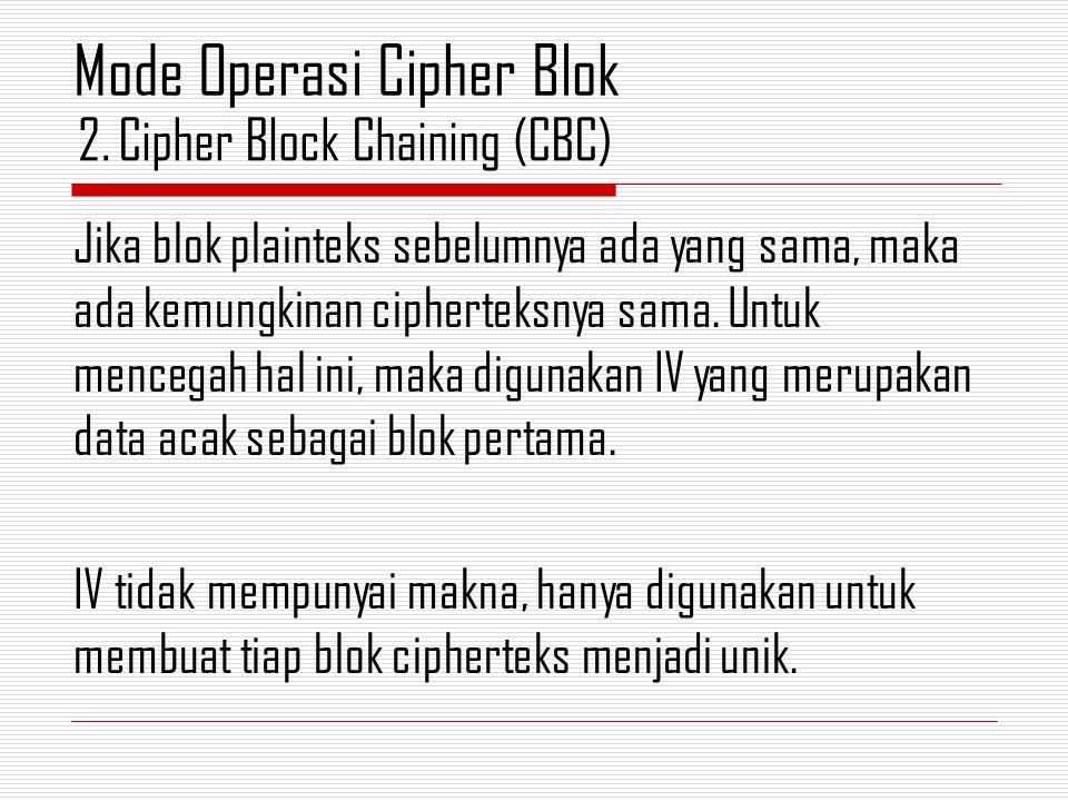 Jika blok plainteks sebelumnya ada yang sama, maka ada kemungkinan cipherteksnya sama.