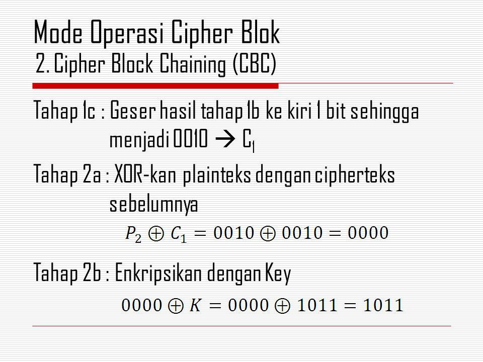 Tahap 1c : Geser hasil tahap 1b ke kiri 1 bit sehingga menjadi 0010  C 1 Tahap 2a : XOR-kan plainteks dengan cipherteks sebelumnya Tahap 2b : Enkripsikan dengan Key 2.Cipher Block Chaining (CBC) Mode Operasi Cipher Blok