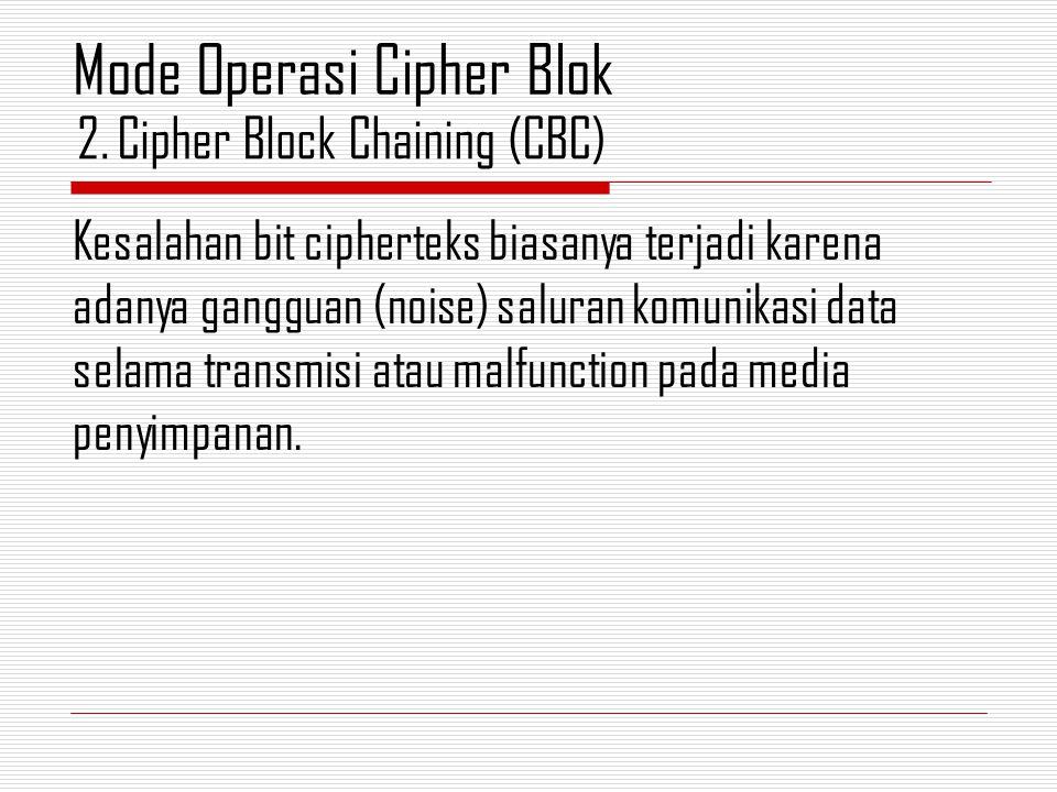 Kesalahan bit cipherteks biasanya terjadi karena adanya gangguan (noise) saluran komunikasi data selama transmisi atau malfunction pada media penyimpanan.
