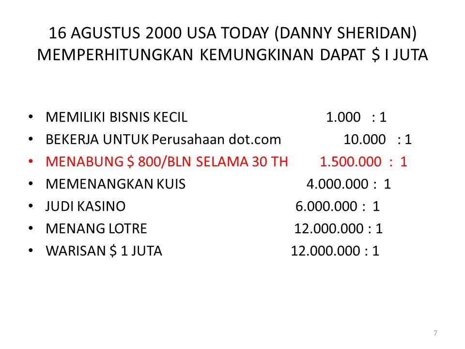 16 AGUSTUS 2000 USA TODAY (DANNY SHERIDAN) MEMPERHITUNGKAN KEMUNGKINAN DAPAT $ I JUTA MEMILIKI BISNIS KECIL 1.000 : 1 BEKERJA UNTUK Perusahaan dot.com