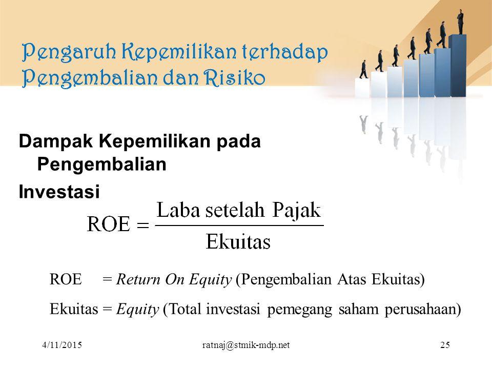 Pengaruh Kepemilikan terhadap Pengembalian dan Risiko Dampak Kepemilikan pada Pengembalian Investasi ROE = Return On Equity (Pengembalian Atas Ekuitas