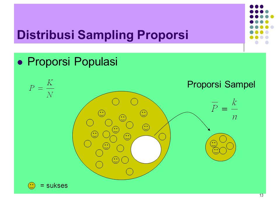 13 Distribusi Sampling Proporsi Proporsi Populasi Proporsi Sampel = sukses