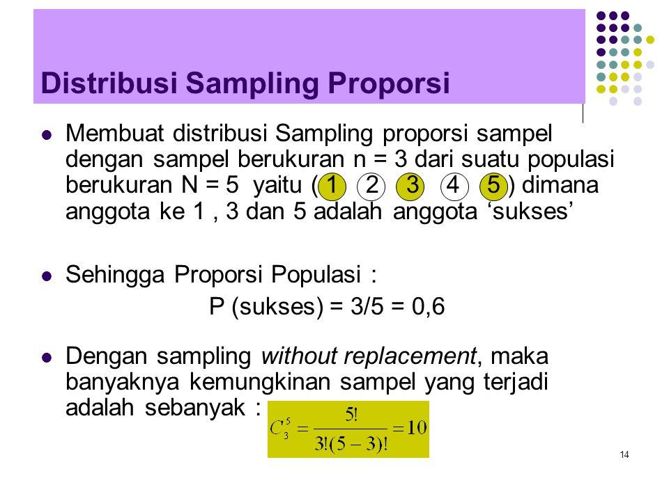 14 Distribusi Sampling Proporsi Membuat distribusi Sampling proporsi sampel dengan sampel berukuran n = 3 dari suatu populasi berukuran N = 5 yaitu (