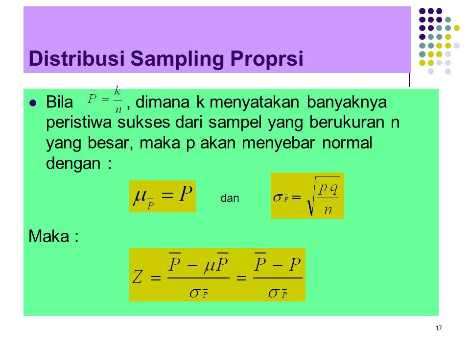 17 Distribusi Sampling Proprsi Bila, dimana k menyatakan banyaknya peristiwa sukses dari sampel yang berukuran n yang besar, maka p akan menyebar norm