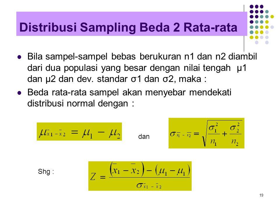 19 Distribusi Sampling Beda 2 Rata-rata Bila sampel-sampel bebas berukuran n1 dan n2 diambil dari dua populasi yang besar dengan nilai tengah μ1 dan μ