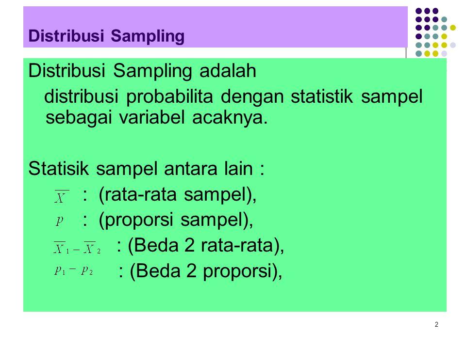 2 Distribusi Sampling Distribusi Sampling adalah distribusi probabilita dengan statistik sampel sebagai variabel acaknya. Statisik sampel antara lain