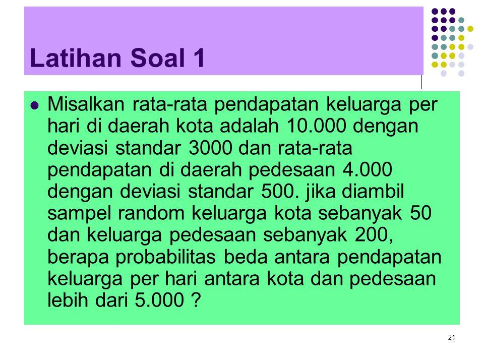 21 Latihan Soal 1 Misalkan rata-rata pendapatan keluarga per hari di daerah kota adalah 10.000 dengan deviasi standar 3000 dan rata-rata pendapatan di