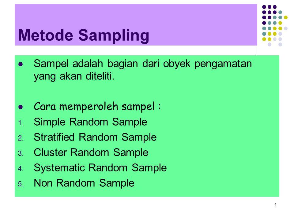 4 Metode Sampling Sampel adalah bagian dari obyek pengamatan yang akan diteliti. Cara memperoleh sampel : 1. Simple Random Sample 2. Stratified Random