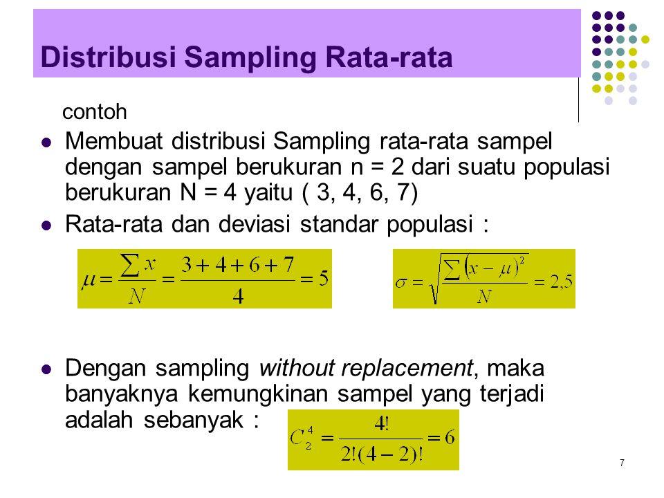 7 Distribusi Sampling Rata-rata Membuat distribusi Sampling rata-rata sampel dengan sampel berukuran n = 2 dari suatu populasi berukuran N = 4 yaitu (