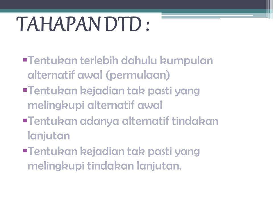 TAHAPAN DTD :  Tentukan terlebih dahulu kumpulan alternatif awal (permulaan)  Tentukan kejadian tak pasti yang melingkupi alternatif awal  Tentukan adanya alternatif tindakan lanjutan  Tentukan kejadian tak pasti yang melingkupi tindakan lanjutan.