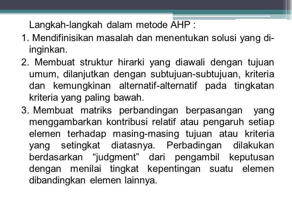 Langkah-langkah dalam metode AHP : 1.