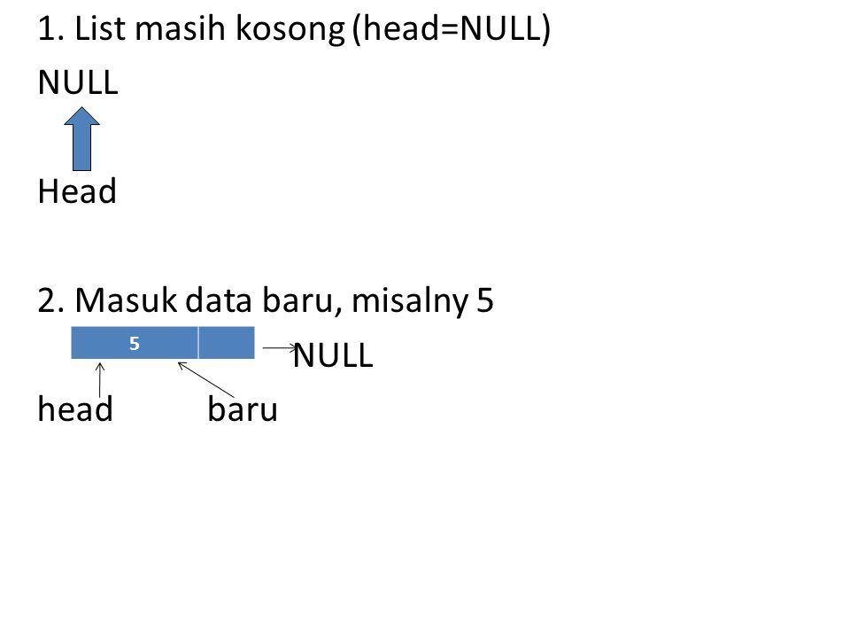 1. List masih kosong (head=NULL) NULL Head 2. Masuk data baru, misalny 5 NULL headbaru 5
