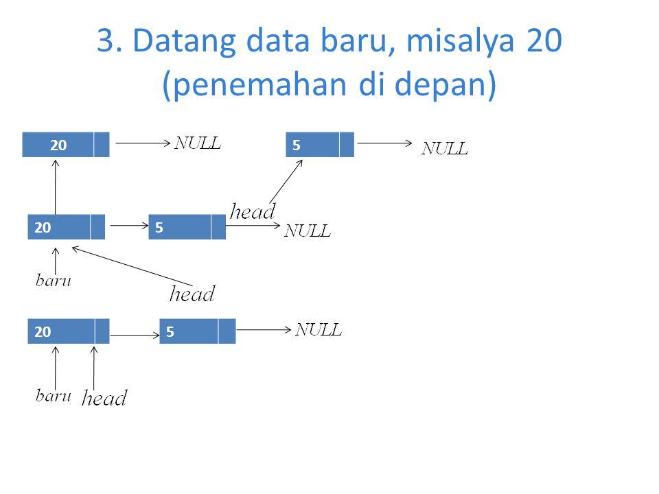 3. Datang data baru, misalya 20 (penemahan di depan) 20 5 5 5