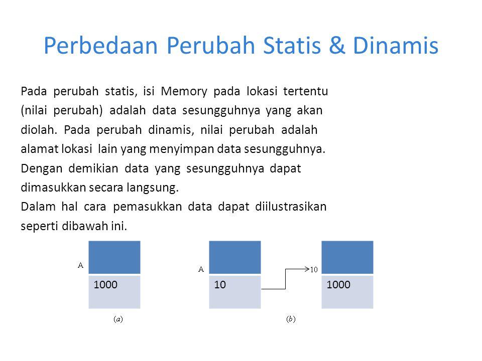 Perbedaan Perubah Statis & Dinamis Pada perubah statis, isi Memory pada lokasi tertentu (nilai perubah) adalah data sesungguhnya yang akan diolah. Pad