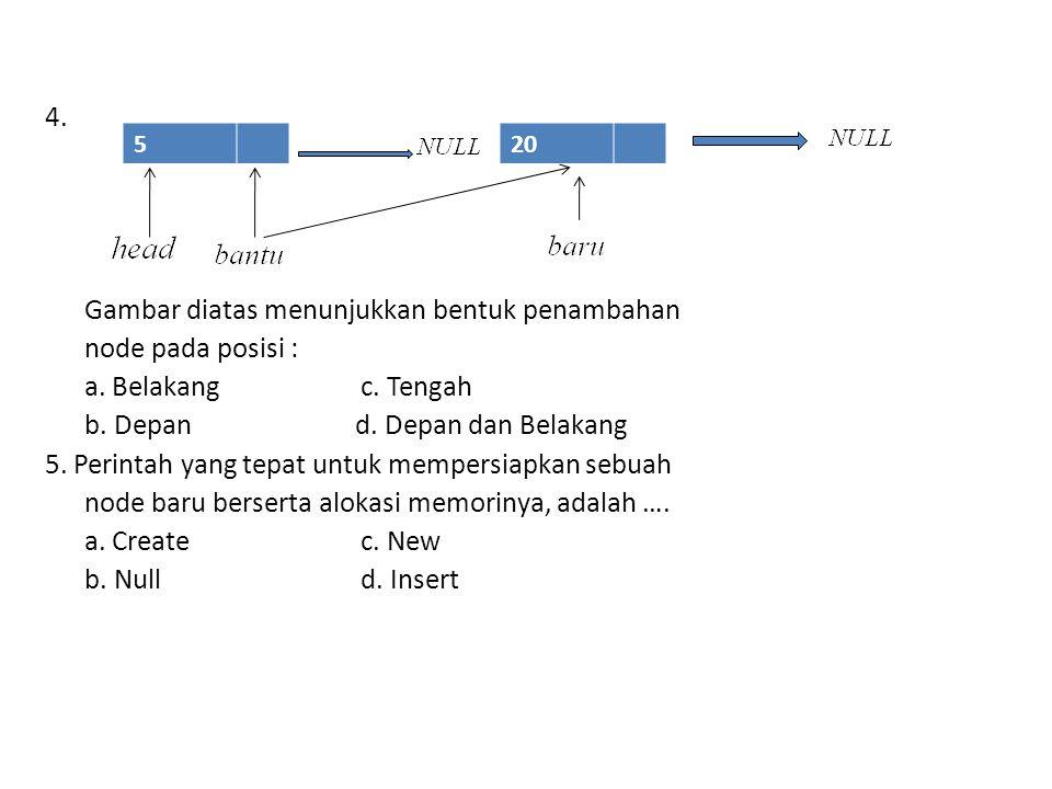 4. Gambar diatas menunjukkan bentuk penambahan node pada posisi : a. Belakang c. Tengah b. Depan d. Depan dan Belakang 5. Perintah yang tepat untuk me