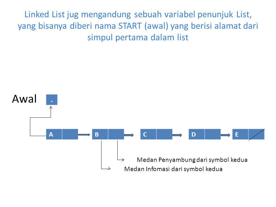 Linked List jug mengandung sebuah variabel penunjuk List, yang bisanya diberi nama START (awal) yang berisi alamat dari simpul pertama dalam list Awal